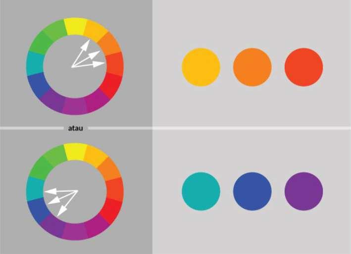 Cara Memilih Warna Terbaik Untuk Website